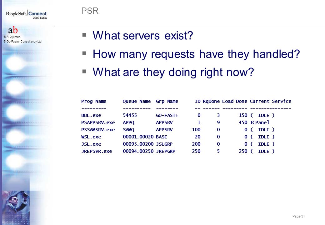 Page 31 abab © R.Dijkman, © Go-Faster Consultancy Ltd. PSR  What servers exist?  How many requests have they handled?  What are they doing right no