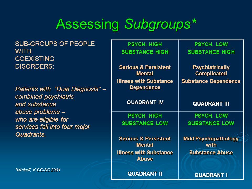Assessing Subgroups* SUB-GROUPS OF PEOPLE WITH COEXISTING DISORDERS: Patients with Dual Diagnosis – combined psychiatric and substance abuse problems – who are eligible for services fall into four major Quadrants.