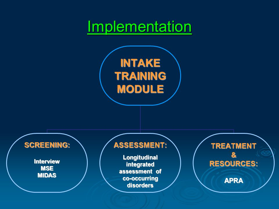 ImplementationINTAKETRAININGMODULE SCREENING:InterviewMSEMIDASASSESSMENT:Longitudinalintegrated assessment of co-occurringdisordersTREATMENT&RESOURCES:APRA