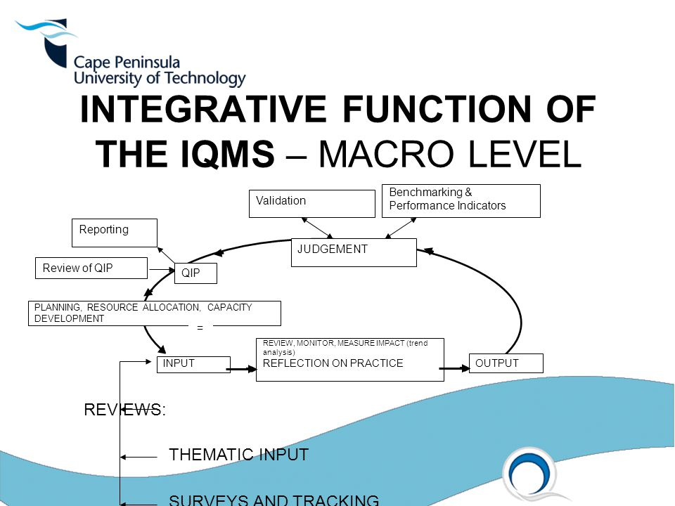 INTEGRATIVE FUNCTION OF THE IQMS – MACRO LEVEL INPUT OUTPUT REVIEW, MONITOR, MEASURE IMPACT (trend analysis) REFLECTION ON PRACTICE QIP Reporting Review of QIP JUDGEMENT Benchmarking & Performance Indicators Validation PLANNING, RESOURCE ALLOCATION, CAPACITY DEVELOPMENT ==== REVIEWS: THEMATIC INPUT SURVEYS AND TRACKING