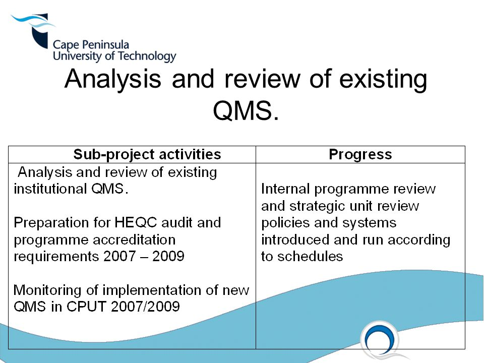 Analysis and review of existing QMS.