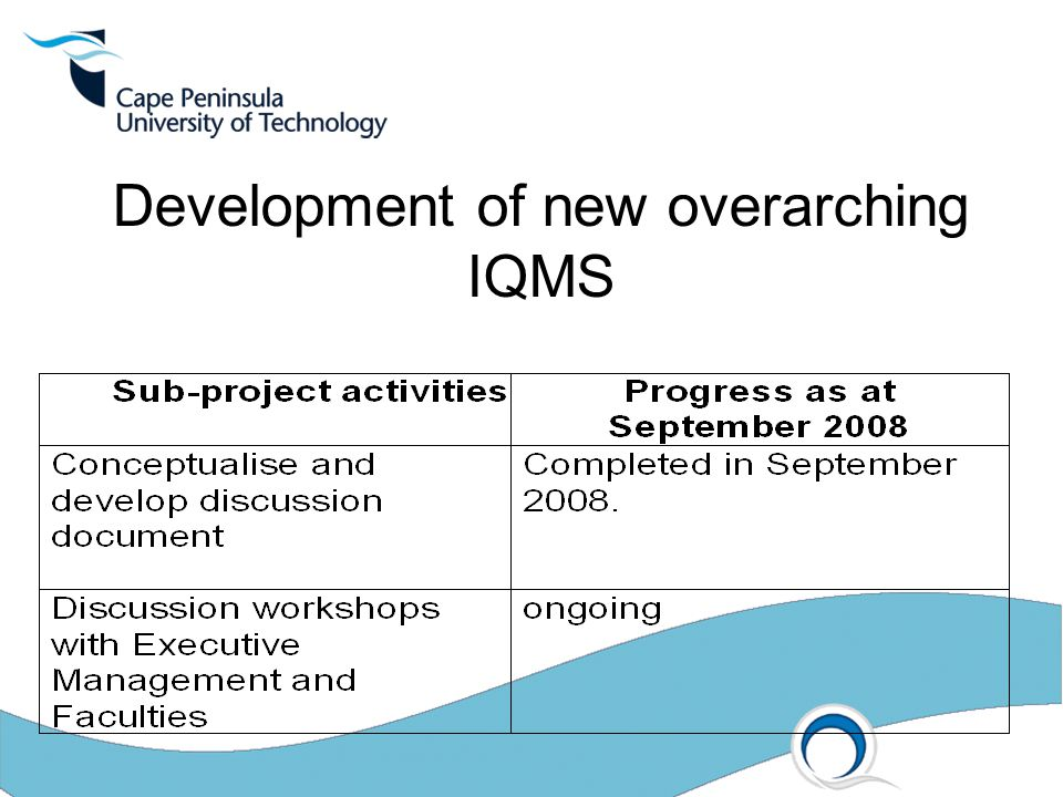 Development of new overarching IQMS