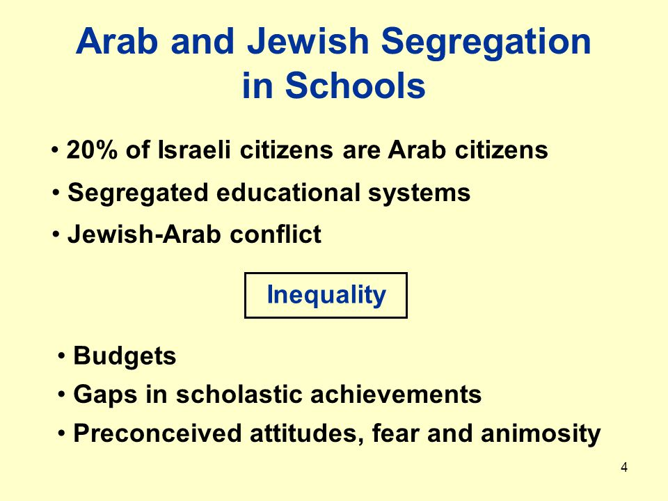 4 Arab and Jewish Segregation in Schools 20% of Israeli citizens are Arab citizens Segregated educational systems Jewish-Arab conflict Inequality Budgets Gaps in scholastic achievements Preconceived attitudes, fear and animosity