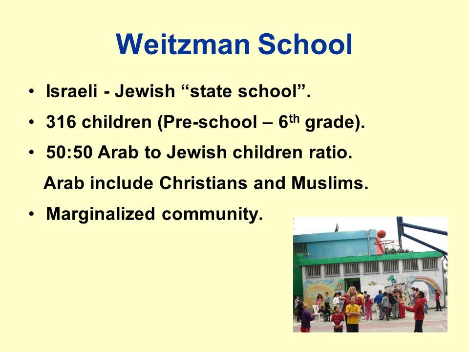 6 Weitzman School Israeli - Jewish state school .
