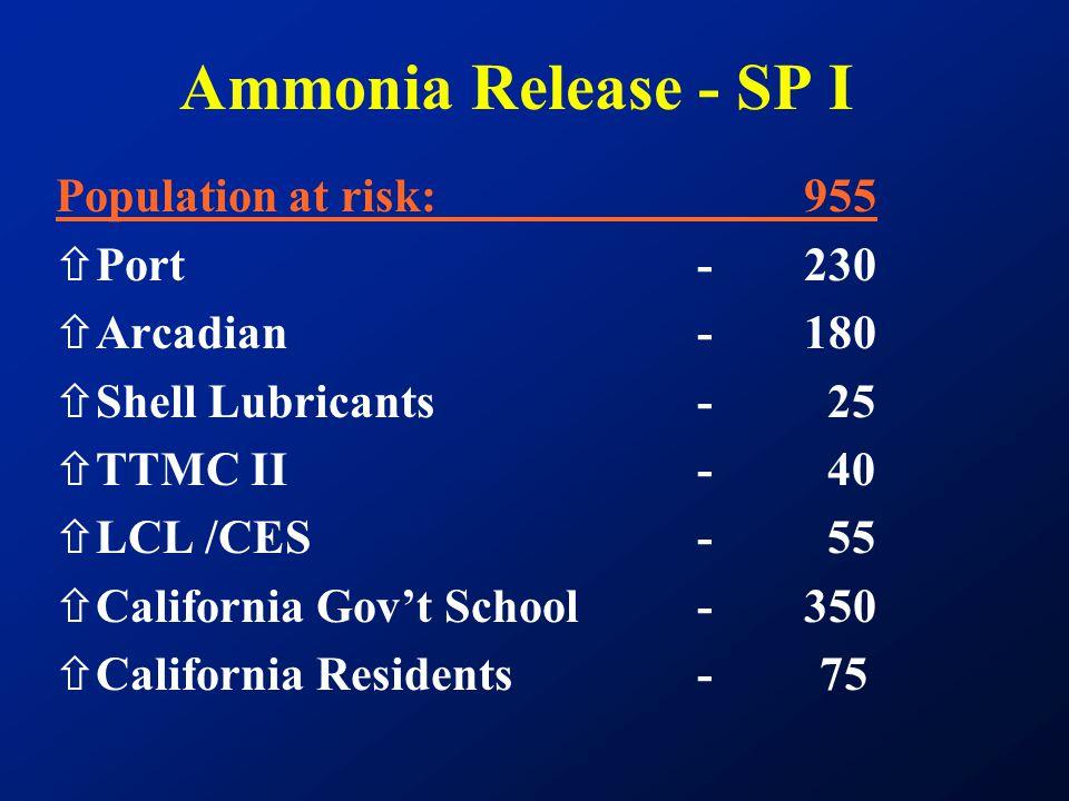 Population at risk:955 ñPort-230 ñArcadian-180 ñShell Lubricants- 25 ñTTMC II- 40 ñLCL /CES- 55 ñCalifornia Gov't School-350 ñCalifornia Residents- 75