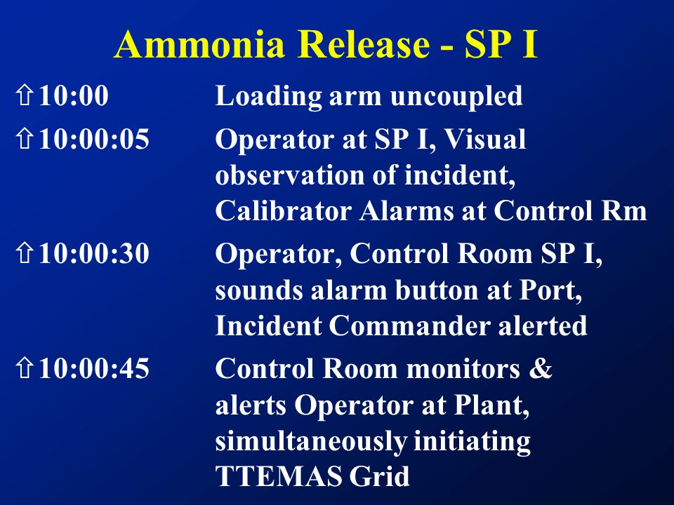 ñ10:00 Loading arm uncoupled ñ10:00:05Operator at SP I, Visual observation of incident, Calibrator Alarms at Control Rm ñ10:00:30Operator, Control Roo