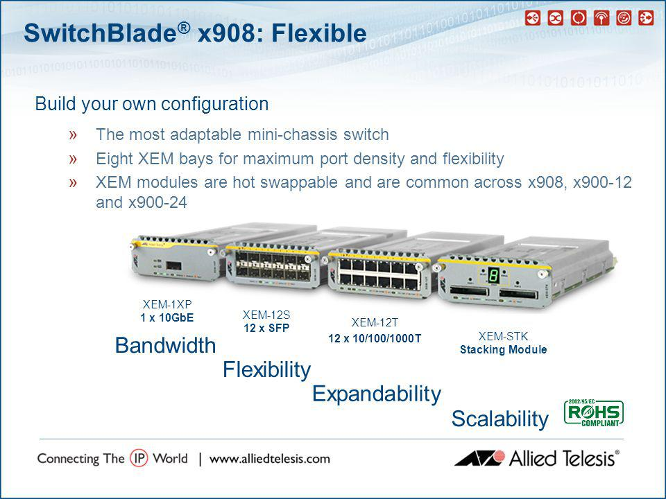 SwitchBlade ® x908: Flexible Build your own configuration » The most adaptable mini-chassis switch » Eight XEM bays for maximum port density and flexibility » XEM modules are hot swappable and are common across x908, x900-12 and x900-24 Expandability Flexibility Bandwidth XEM-1XP 1 x 10GbE XEM-12S 12 x SFP XEM-12T 12 x 10/100/1000T XEM-STK Stacking Module Scalability