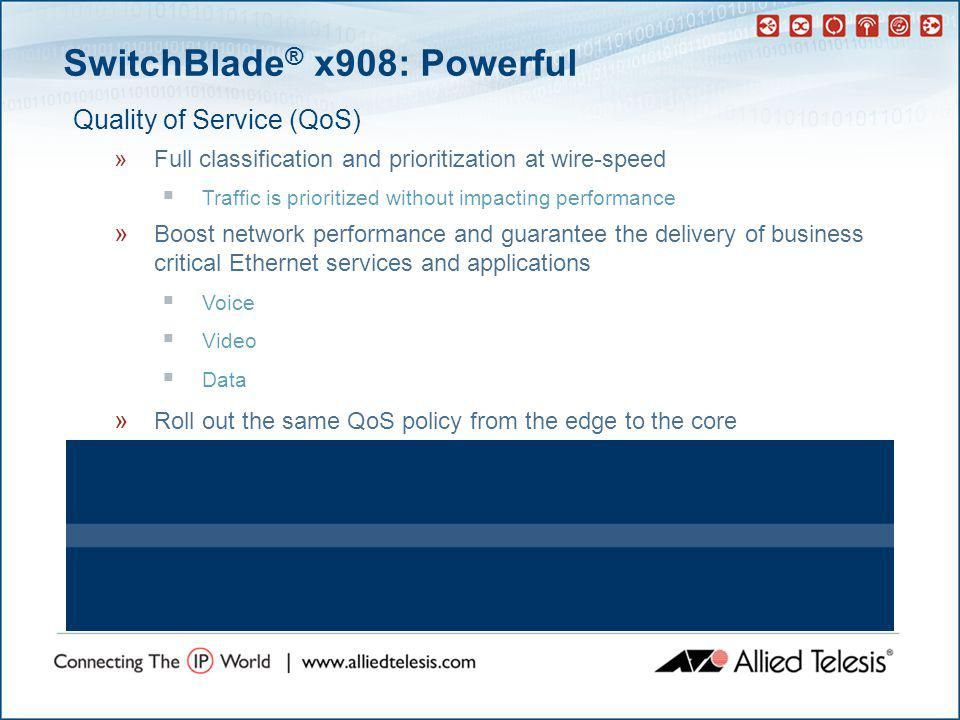 SwitchBlade ® x908: Powerful Quality of Service (QoS) »Full classification and prioritization at wire-speed  Traffic is prioritized without impacting performance » Boost network performance and guarantee the delivery of business critical Ethernet services and applications  Voice  Video  Data » Roll out the same QoS policy from the edge to the core