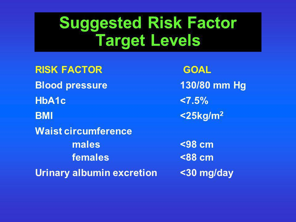 Suggested Risk Factor Target Levels RISK FACTORGOAL Blood pressure130/80 mm Hg HbA1c<7.5% BMI<25kg/m 2 Waist circumference males<98 cm females<88 cm U