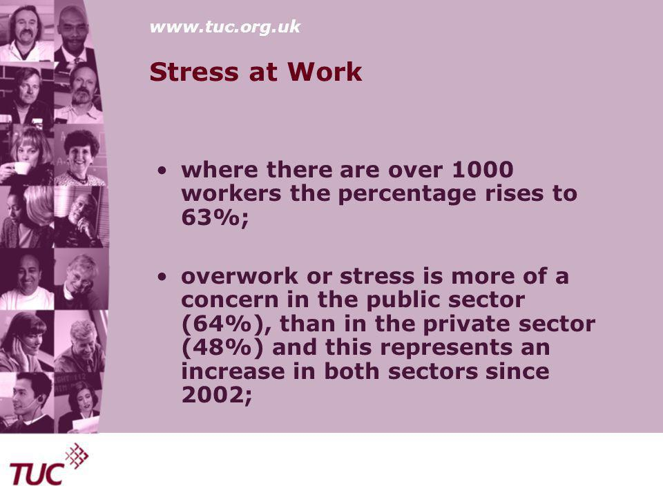 www.tuc.org.uk Stress at Work where there are over 1000 workers the percentage rises to 63%; overwork or stress is more of a concern in the public sector (64%), than in the private sector (48%) and this represents an increase in both sectors since 2002;