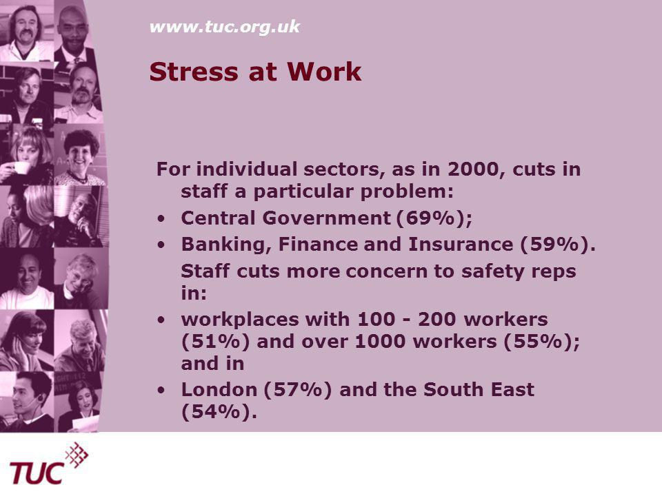 www.tuc.org.uk Stress at Work For individual sectors, as in 2000, cuts in staff a particular problem: Central Government (69%); Banking, Finance and Insurance (59%).