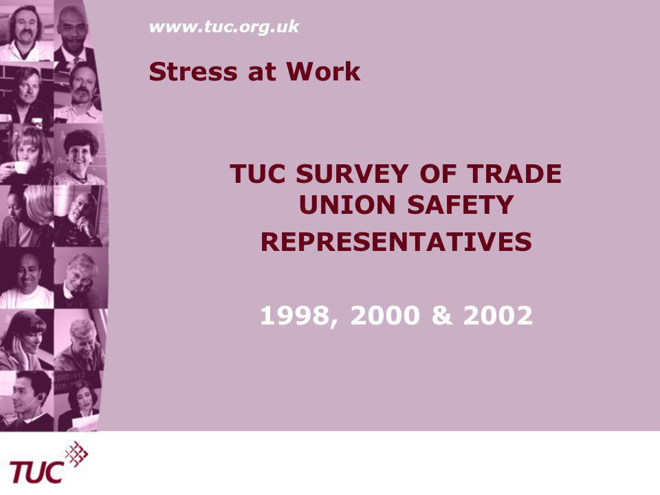 www.tuc.org.uk Stress at Work TUC Survey 250,000 Safety Reps in UK Over 8,9200 in 2000, 5,350 in 2002 and 4,500 in 2004 Over 1,000 from workplaces with fewer than 50 employees