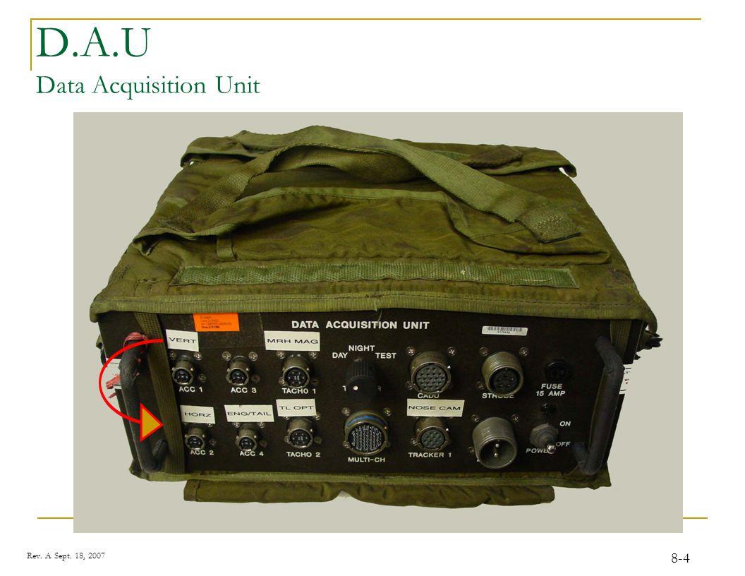 Rev. A Sept. 18, 2007 8-5 C.A.D.U. Control and Display Unit