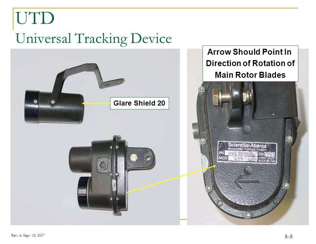 Rev. A Sept. 18, 2007 8-9 Magnetic RPM Sensor Sensor Face Cannon Plug