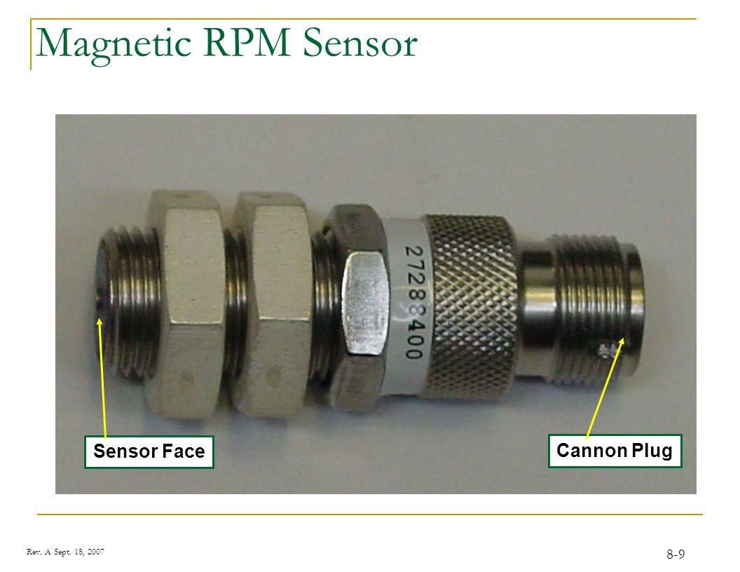 Rev. A Sept. 18, 2007 8-30 hh Engine Vibration Acceptance Chart 9000 RPM 12680 RPM 2.0 IPS 1.4 IPS