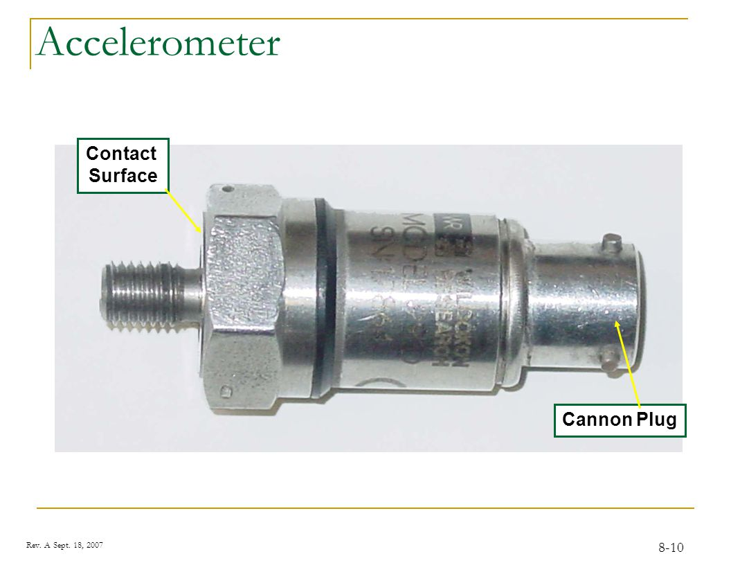 Rev. A Sept. 18, 2007 8-11 Optical RPM Sensor LED Indicates Power to sensor