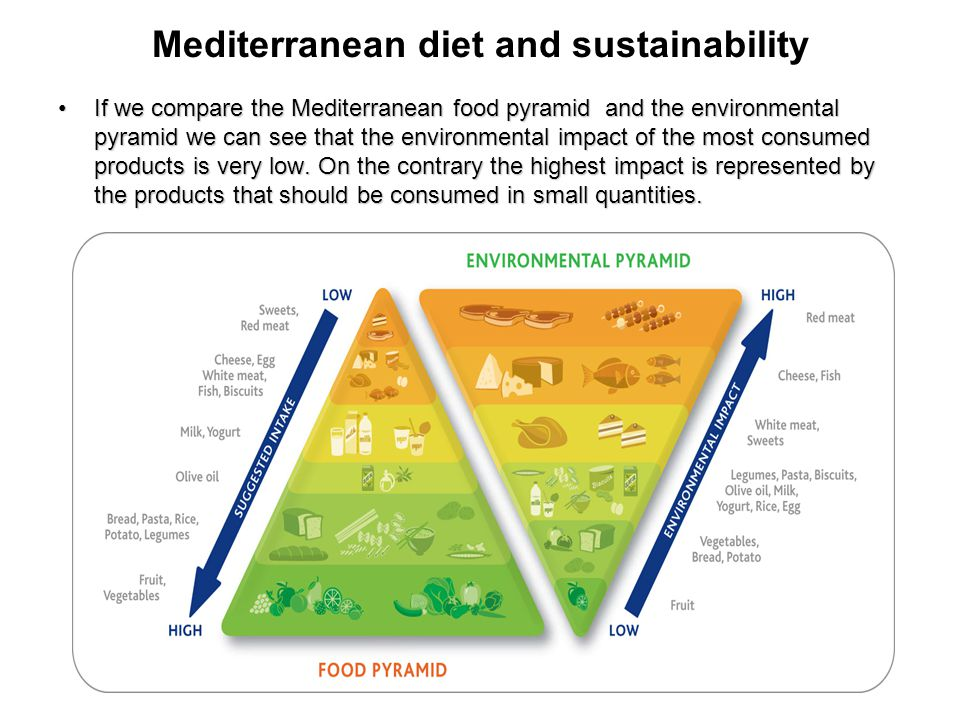 Mediterranean diet and sustainability If we compare the Mediterranean food pyramid and the environmental pyramid we can see that the environmental impact of the most consumed products is very low.