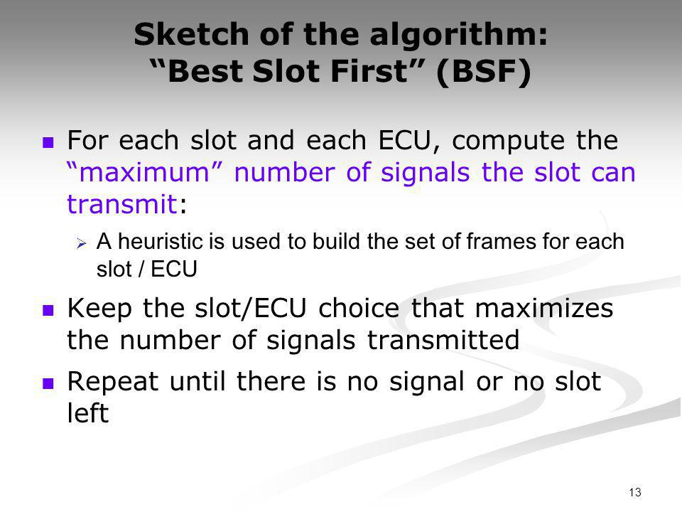 13 Sketch of the algorithm: Best Slot First (BSF) For each slot and each ECU, compute the maximum number of signals the slot can transmit:  A heuristic is used to build the set of frames for each slot / ECU Keep the slot/ECU choice that maximizes the number of signals transmitted Repeat until there is no signal or no slot left