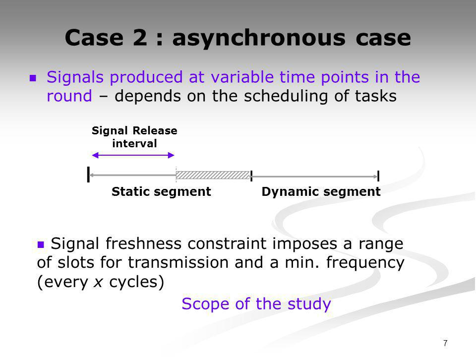 7 Case 2 : asynchronous case Signals produced at variable time points in the round – depends on the scheduling of tasks Static segmentDynamic segment Signal Release interval Signal freshness constraint imposes a range of slots for transmission and a min.