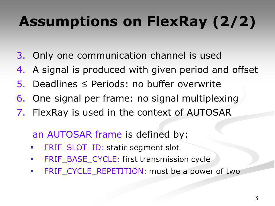 9 Assumptions on FlexRay (2/2) 3.Only one communication channel is used 4.A signal is produced with given period and offset 5.Deadlines ≤ Periods: no buffer overwrite 6.One signal per frame: no signal multiplexing 7.FlexRay is used in the context of AUTOSAR an AUTOSAR frame is defined by:  FRIF_SLOT_ID: static segment slot  FRIF_BASE_CYCLE: first transmission cycle  FRIF_CYCLE_REPETITION: must be a power of two