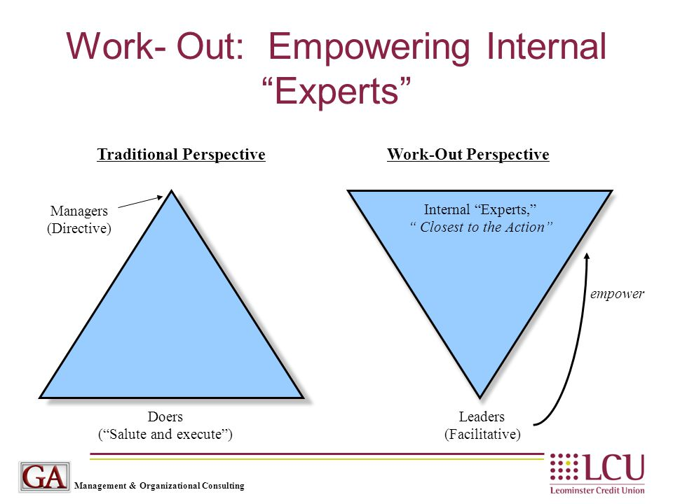 "Management & Organizational Consulting Work- Out: Empowering Internal ""Experts"" Traditional PerspectiveWork-Out Perspective Managers (Directive) Doers"