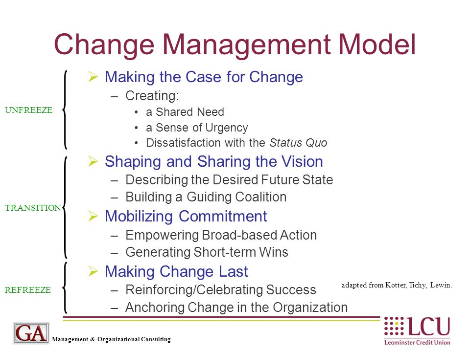 Management & Organizational Consulting Change Management Model  Making the Case for Change –Creating: a Shared Need a Sense of Urgency Dissatisfactio