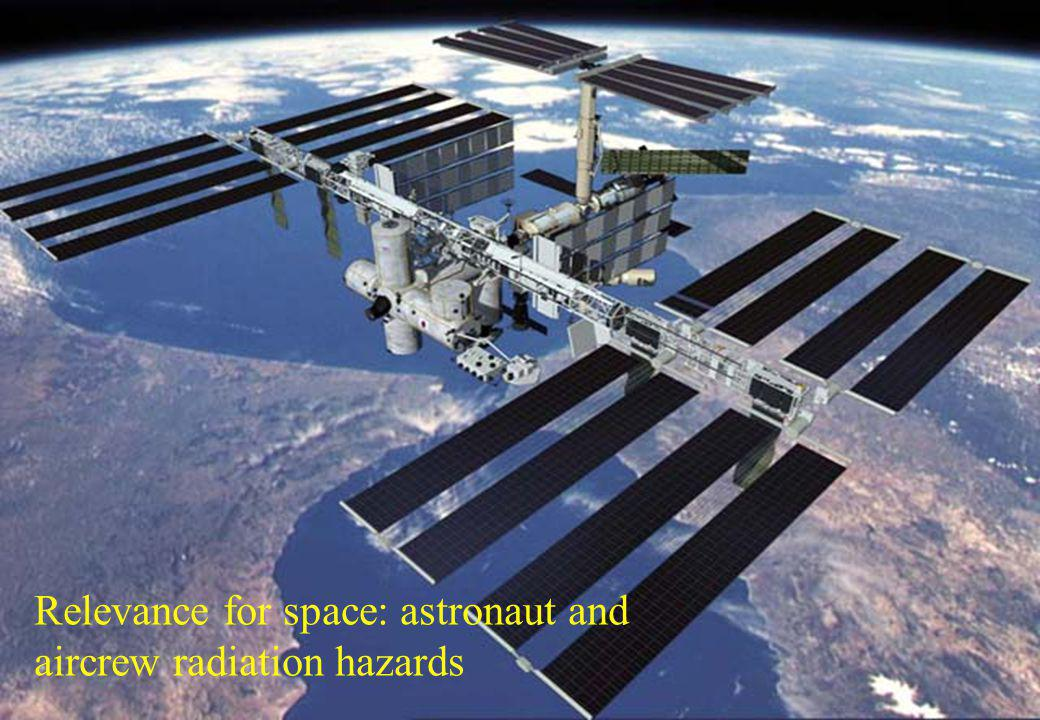 Relevance for space: astronaut and aircrew radiation hazards