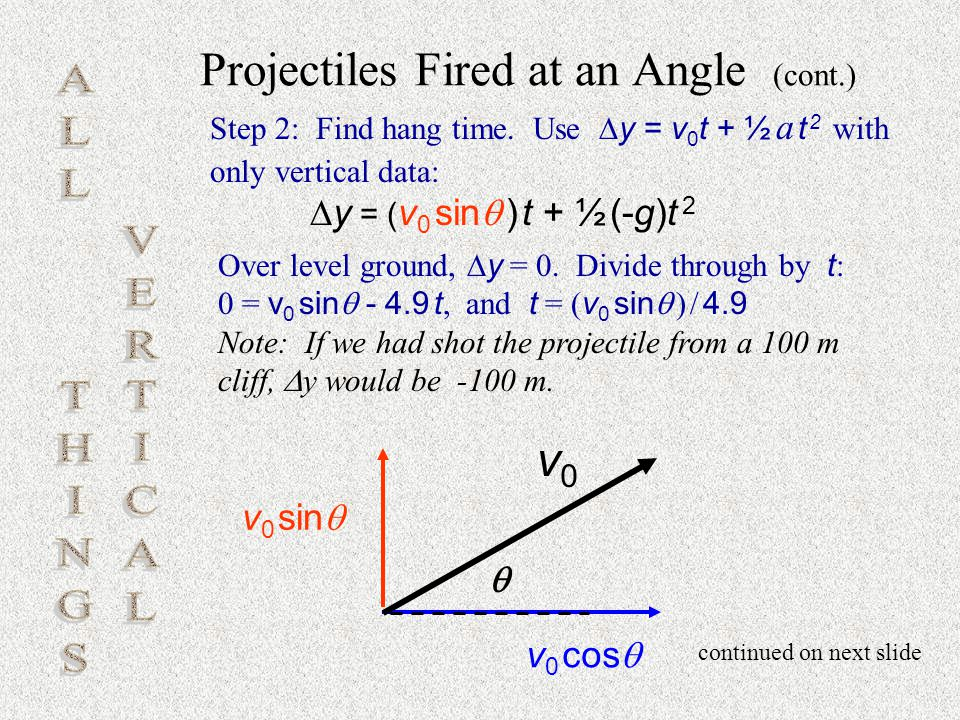 Now let's find range of a projectile fired with speed v 0 at an angle .
