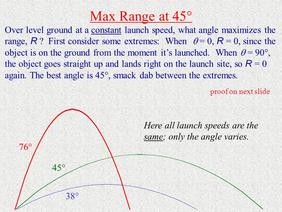 Max height & hang time depend only on initial vertical velocity Each initial velocity vector below has the a different magnitude (speed) but each object will spend the same time in the air and reach the same max height.
