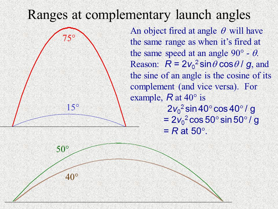 Range when fired from cliff 45  < 45  If ground were level, the 45  launch would win.