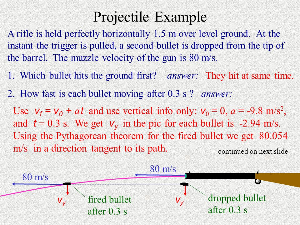 x = 1 Projectile Motion (cont.)  y = 1  y = 3  y = 5  y = 7 x = 2 x = 3 x = 4 continued on next slide The vertical displacements over consecutive units of time show the familiar ratio of odd numbers that we've seen before with uniform acceleration.
