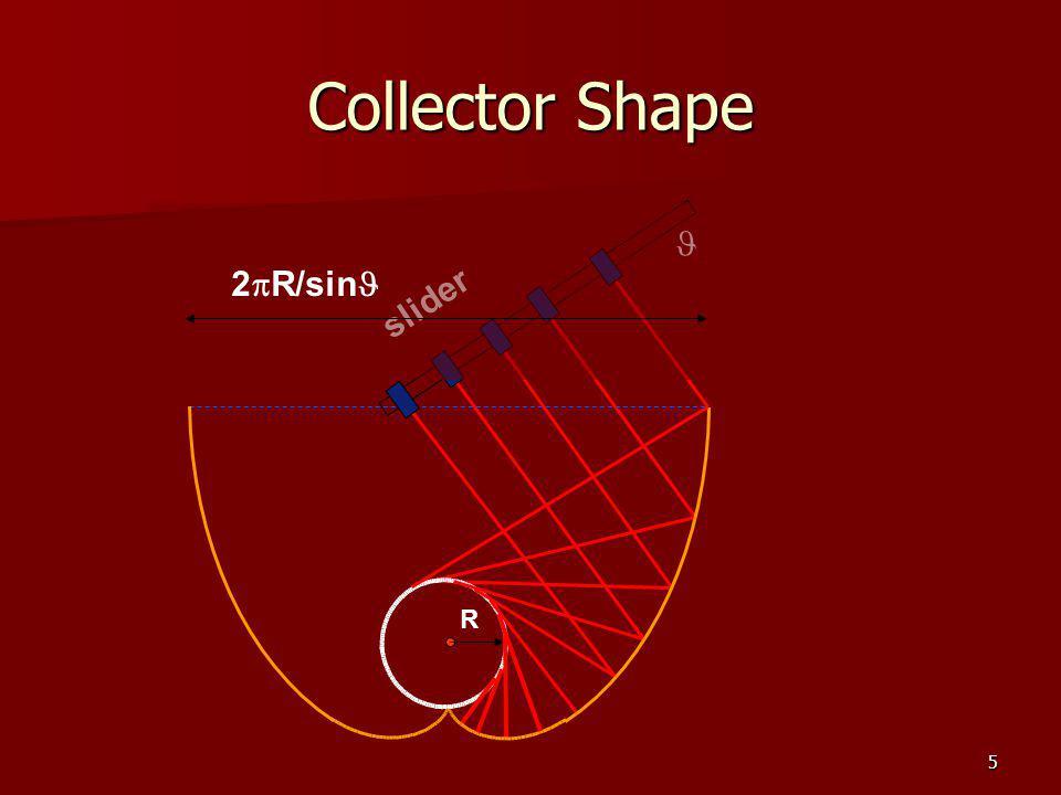 5 slider R Collector Shape 2  R/sin