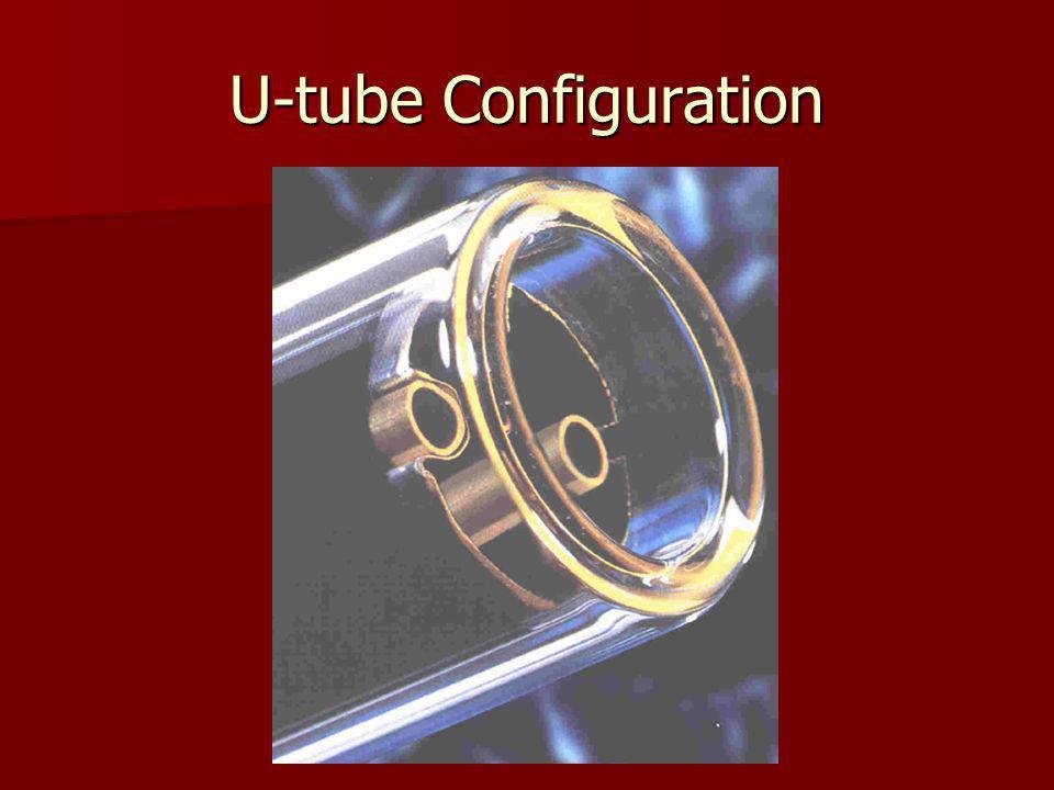 U-tube Configuration