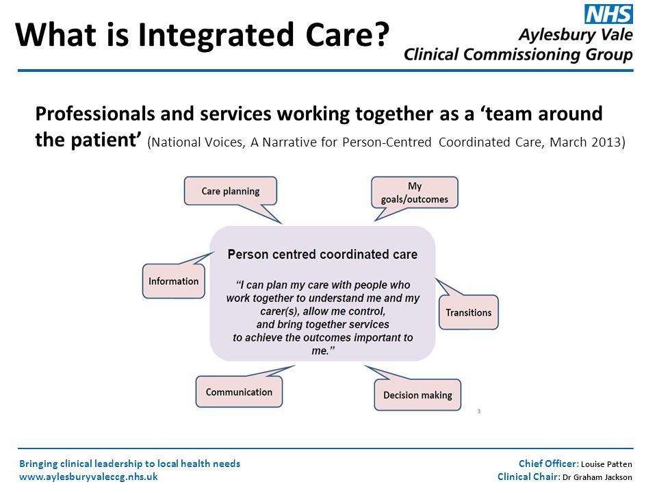Chief Officer: Louise Patten Clinical Chair: Dr Graham Jackson Bringing clinical leadership to local health needs www.aylesburyvaleccg.nhs.uk What is Integrated Care.