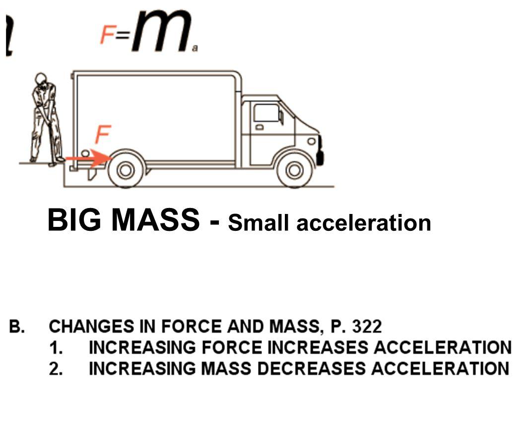 BIG MASS - Small acceleration