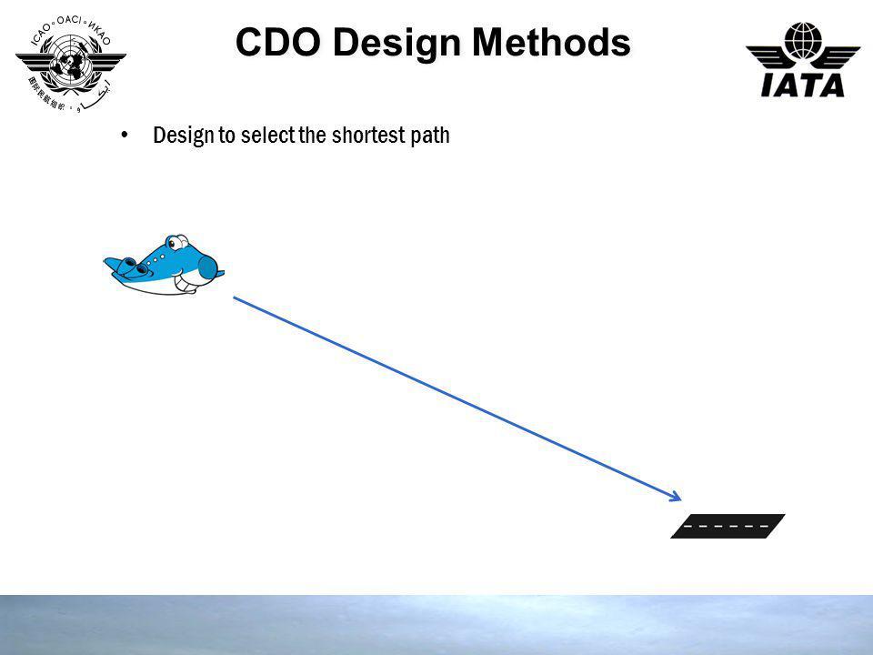 CDO Design Methods Design to select the shortest path