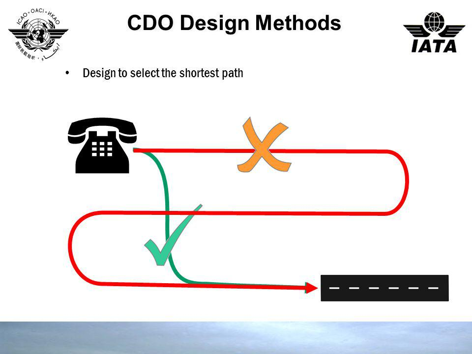 CDO Design Methods Design to select the shortest path (
