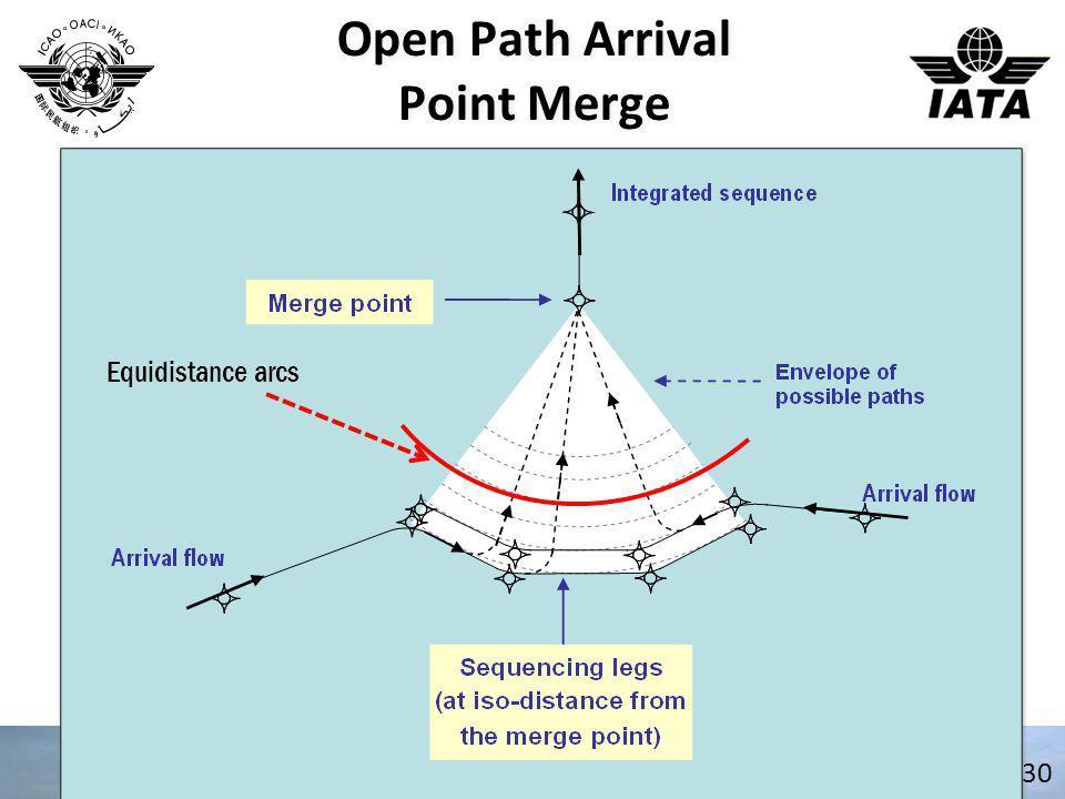 30 Open Path Arrival Point Merge Equidistance arcs