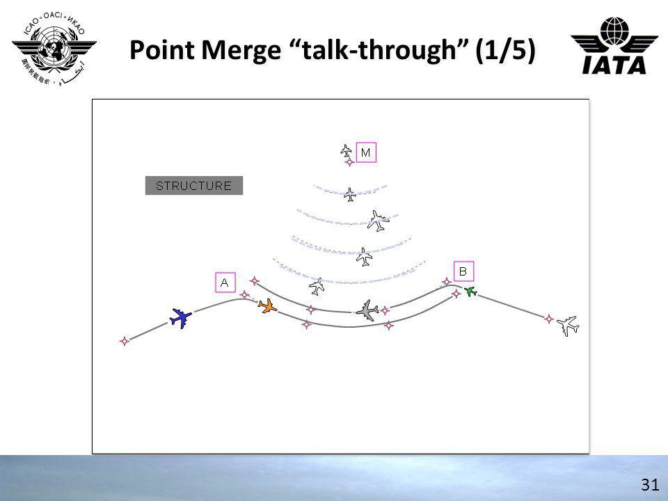 "Point Merge ""talk-through"" (1/5) 31 Scenario ""talk-through"" for Grey, Green, Gold and Blue aircraft"