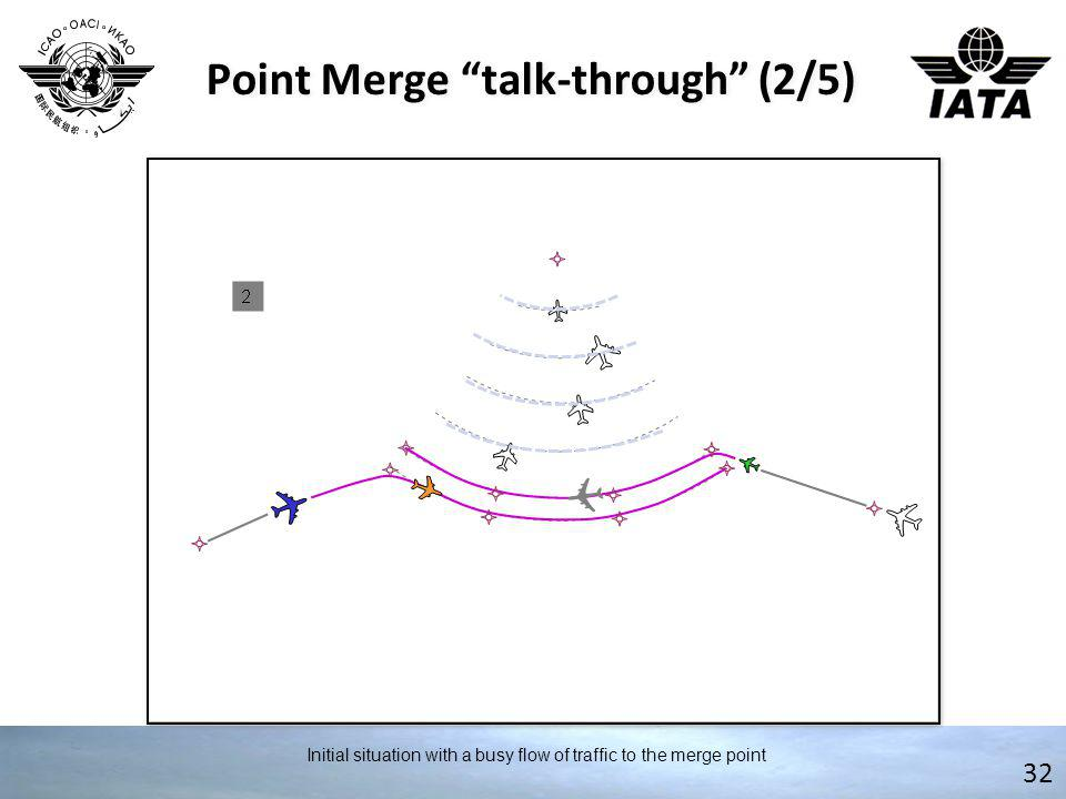 """Point Merge """"talk-through"""" (2/5) 32 Initial situation with a busy flow of traffic to the merge point"""