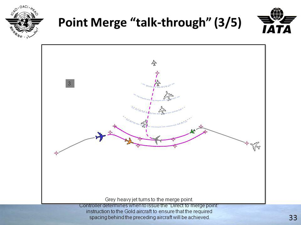 """Point Merge """"talk-through"""" (3/5) 33 Grey heavy jet turns to the merge point. Controller determines when to issue the """"Direct to merge point"""" instructi"""