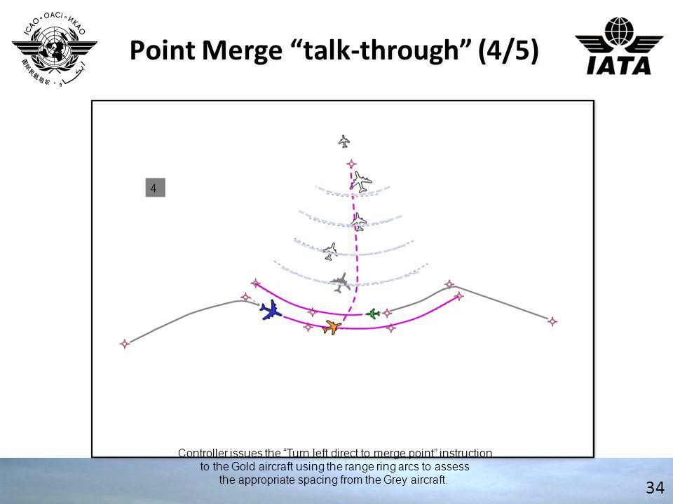 """Point Merge """"talk-through"""" (4/5) 34 Controller issues the """"Turn left direct to merge point"""" instruction to the Gold aircraft using the range ring arcs"""