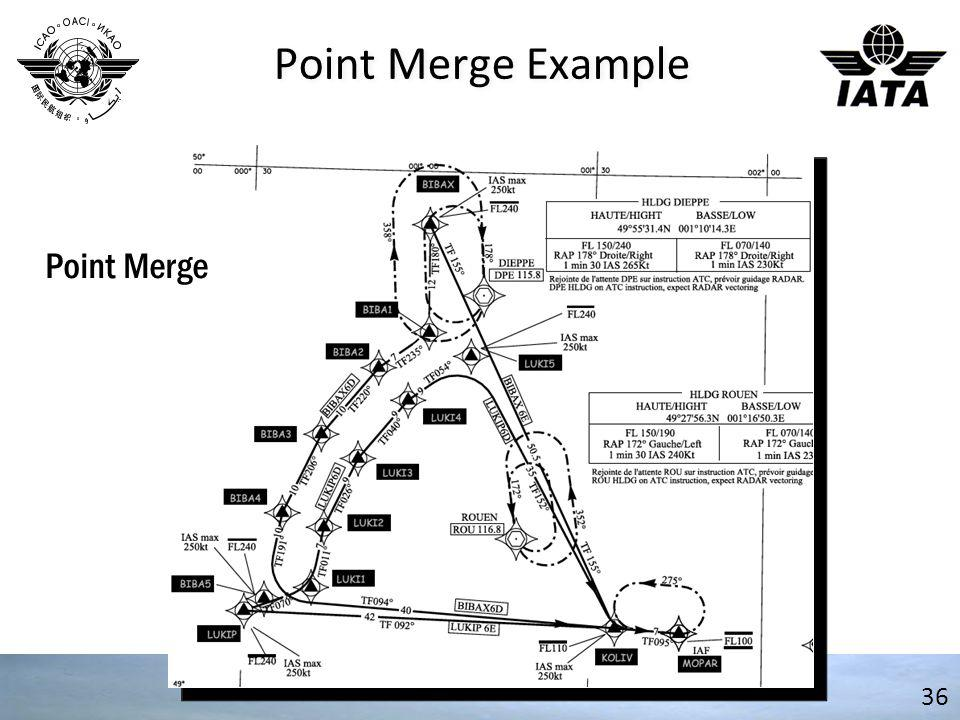 36 Point Merge Example Point Merge