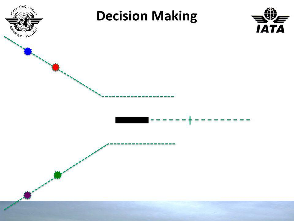 FAF Decision Making