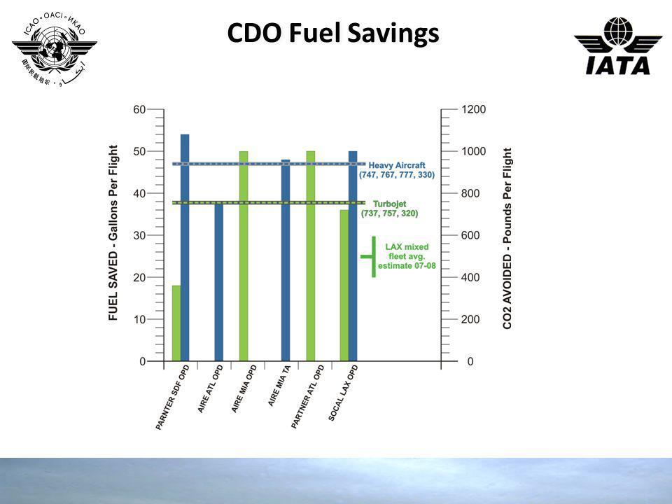 CDO Fuel Savings