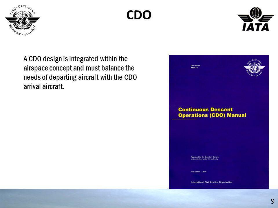 CDO Design Considerations Closed Path design improves predictability and efficiency.