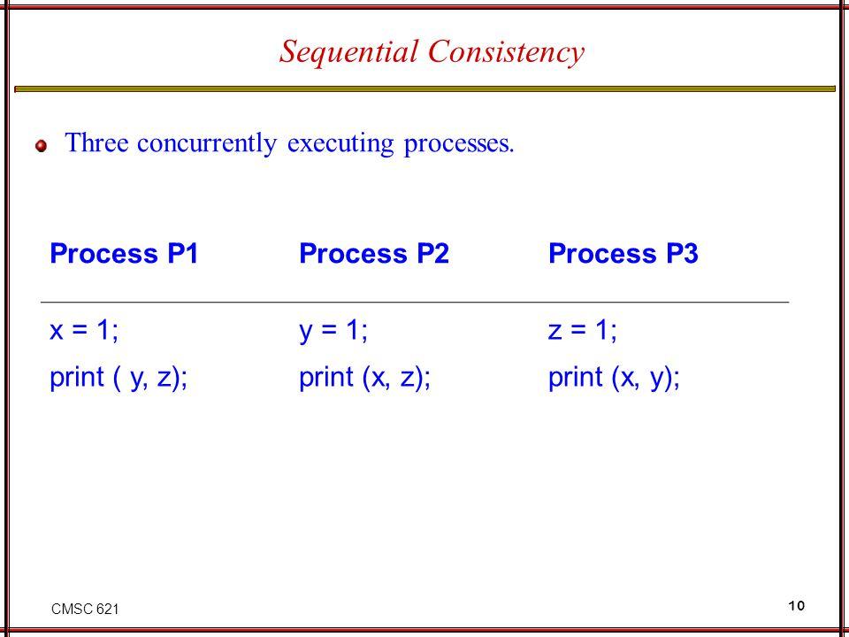 CMSC 621 10 Three concurrently executing processes. Process P1Process P2Process P3 x = 1; print ( y, z); y = 1; print (x, z); z = 1; print (x, y); Seq