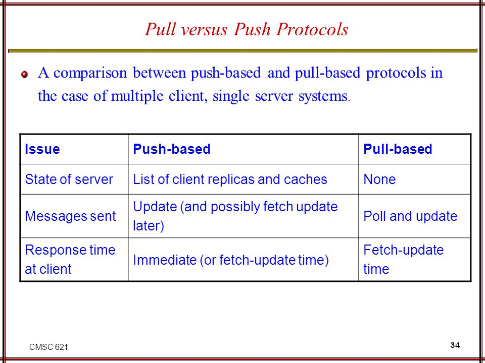 CMSC 621 34 Pull versus Push Protocols A comparison between push-based and pull-based protocols in the case of multiple client, single server systems.