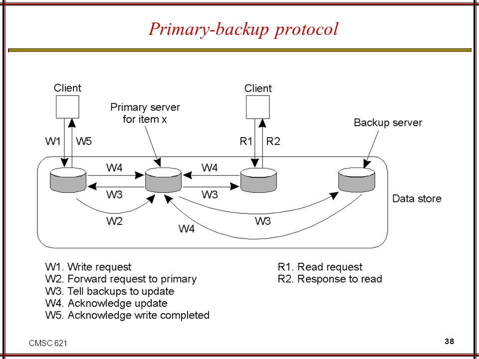 CMSC 621 38 Primary-backup protocol