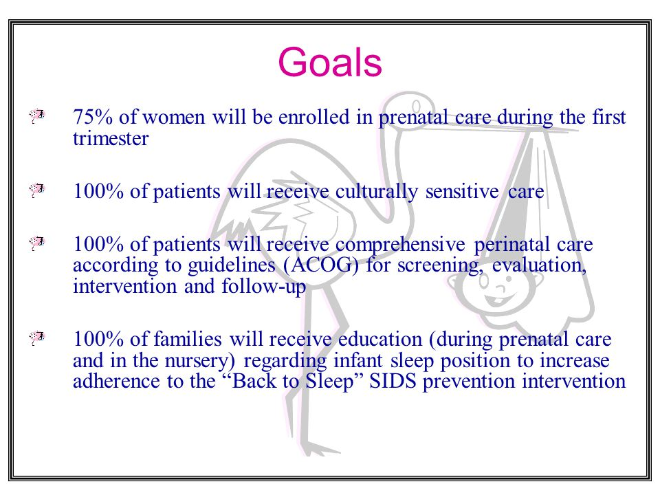 Goals 75% of women will be enrolled in prenatal care during the first trimester 100% of patients will receive culturally sensitive care 100% of patients will receive comprehensive perinatal care according to guidelines (ACOG) for screening, evaluation, intervention and follow-up 100% of families will receive education (during prenatal care and in the nursery) regarding infant sleep position to increase adherence to the Back to Sleep SIDS prevention intervention